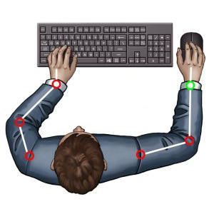 Overreach for                       the Mouse Leads to Shoulder Cuff Rotation -                       SeparatedKeyboards.com